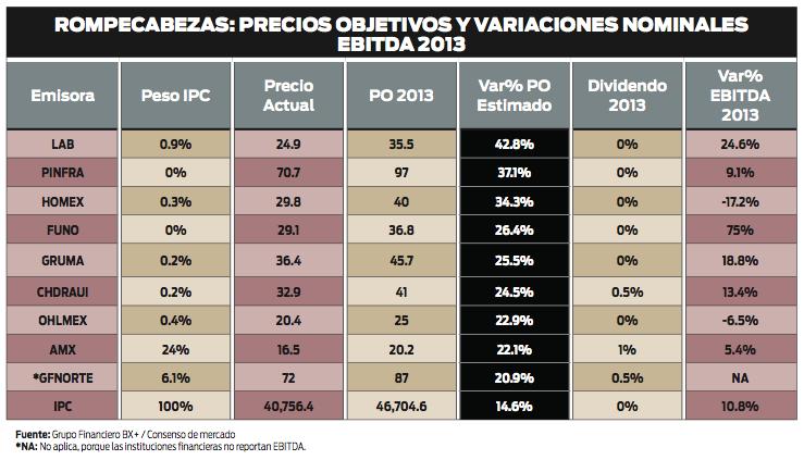 PronosticoIPC2