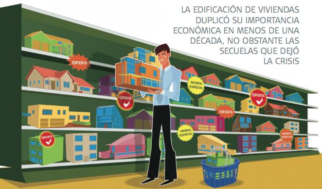 Los inversionistas de bienes raíces deben comprender cada detalle y rudimento del mercado inmobiliario. Con este fin haremos un recorrido por el panorama mexicano en el sector vivienda.