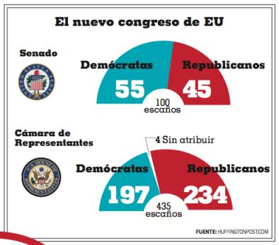 EleccionesEU2