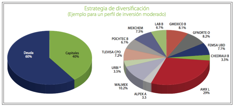 Sectores1