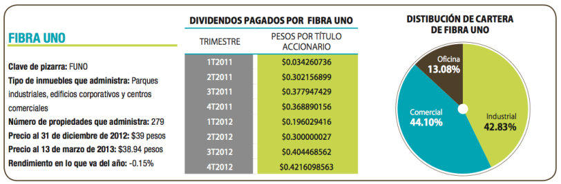 Fibras1