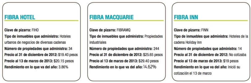 Fibras2