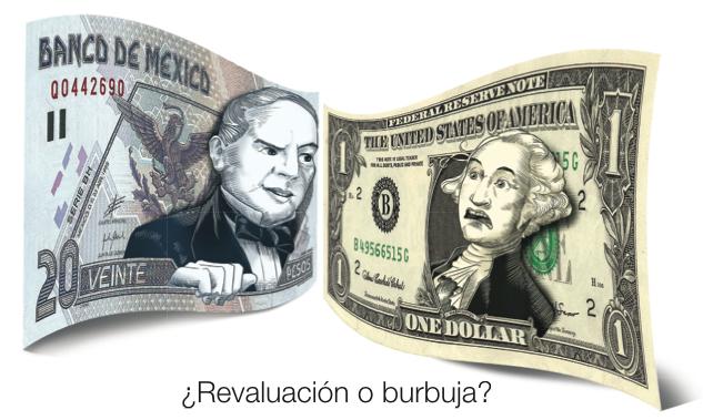 Revaluacion1