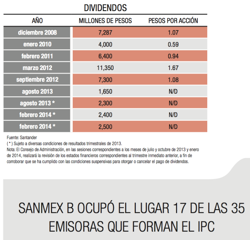Santander5